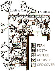 Landscape Design Dallas TX, Landscape Architecture Dallas TX, Landscape Architect Dallas TX